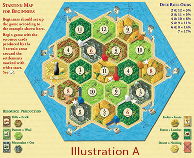 How To Play Catan Official Rules