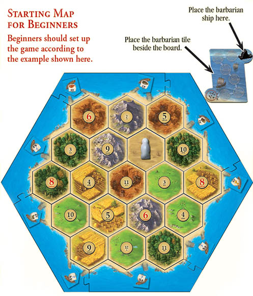 How To Play Catan Cities Knights