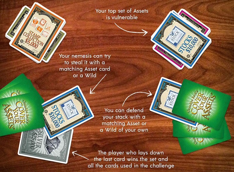 How To Play Cover Your Assets Official Rules Ultraboardgames