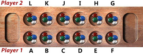 Best Opening Move For Mancala Ultraboardgames