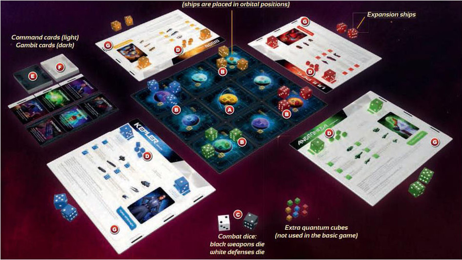 How to play Quantum | Game Rules | UltraBoardGames