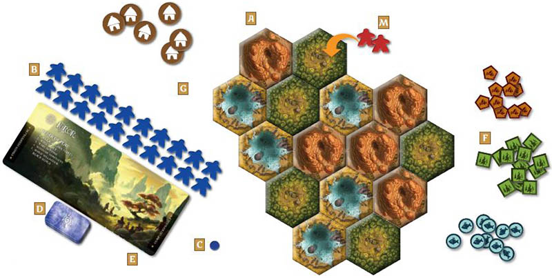 How to play Rise of Tribes | UltraBoardGames