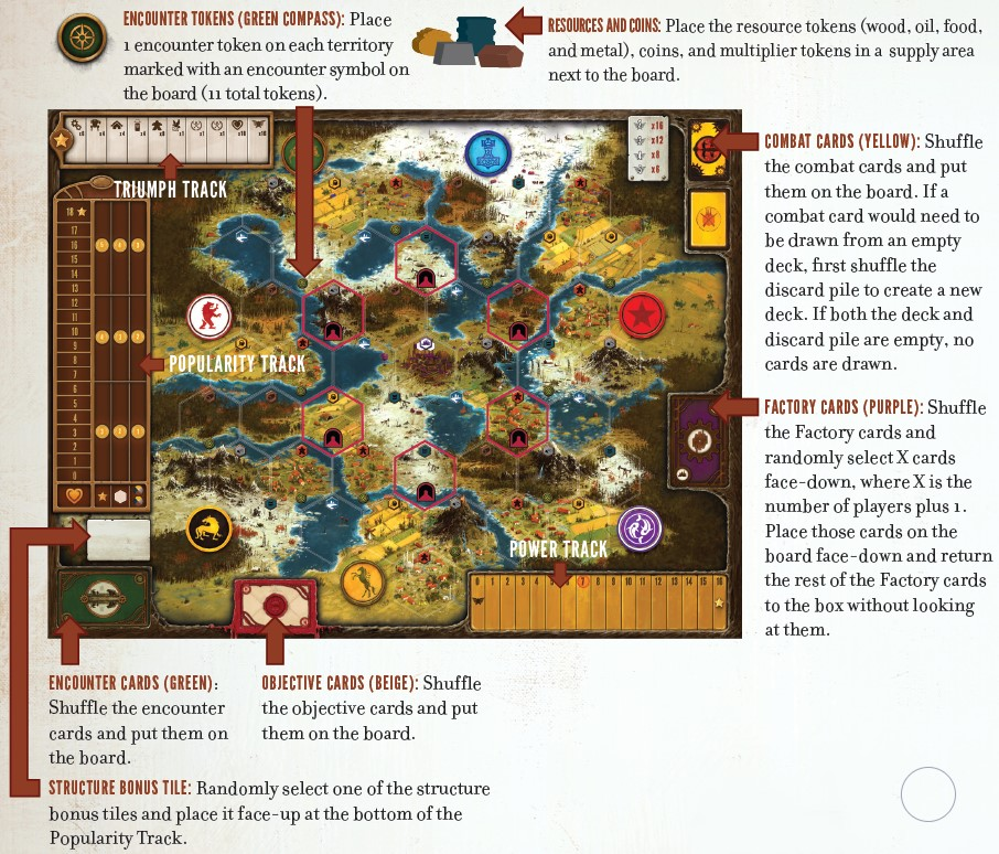 How to play Scythe | Game Rules | UltraBoardGames