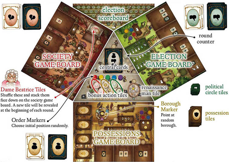 How to play The Prodigals Club | Game Rules | UltraBoardGames