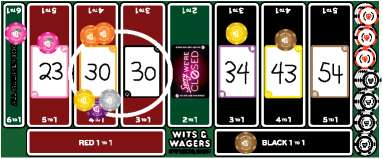 Wits and wagers betting rules in blackjack cryptocurrency conference 2021 summer