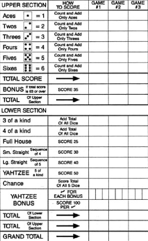 image regarding Yahtzee Rules Printable identified as How in the direction of engage in Yahtzee Recreation Legal guidelines UltraBoardGames